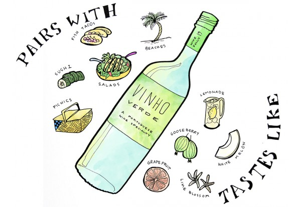 Vinho Verde「綠酒」是什麼酒?